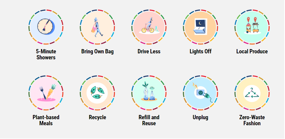 5-Minute Showers, Bring Own Bag, Drive Less, Lights Off, Local Produce, Plant-based Meals, Recycle, Refill&Reuse, Unplug, Zero-Waste Fashion